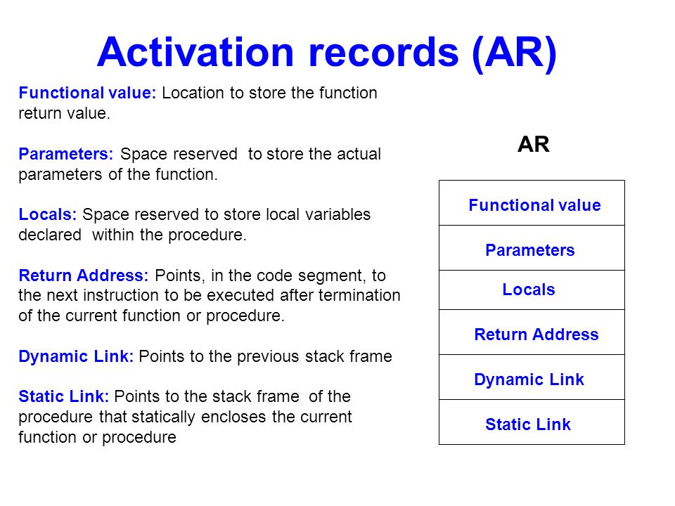 Activation records (AR)