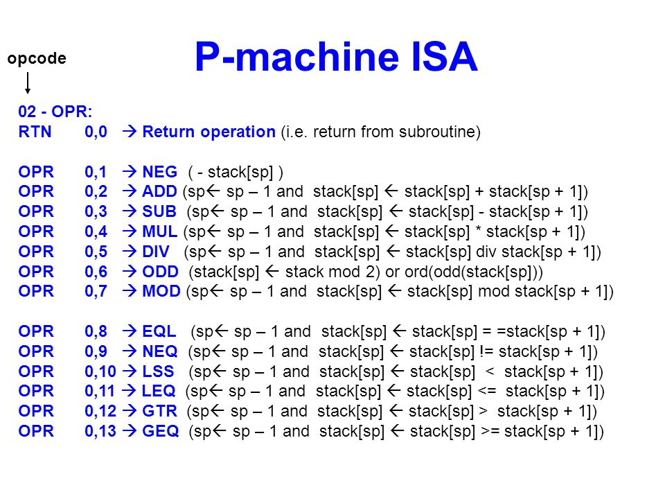 P-machine ISA opcode 02 - OPR: