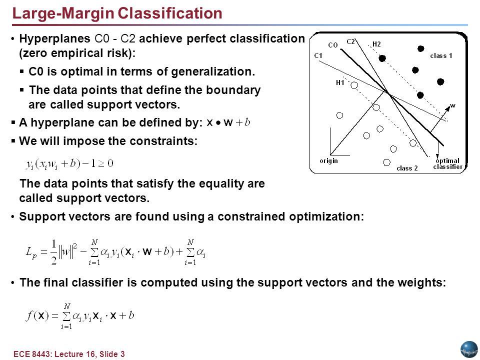 Soft-Margin Classification