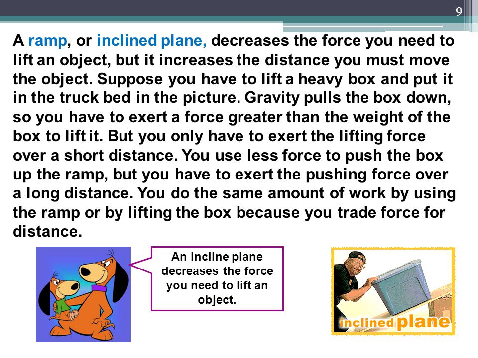 An incline plane decreases the force you need to lift an object.