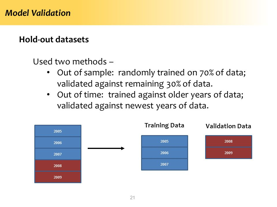 Model Validation Hold-out datasets Used two methods –