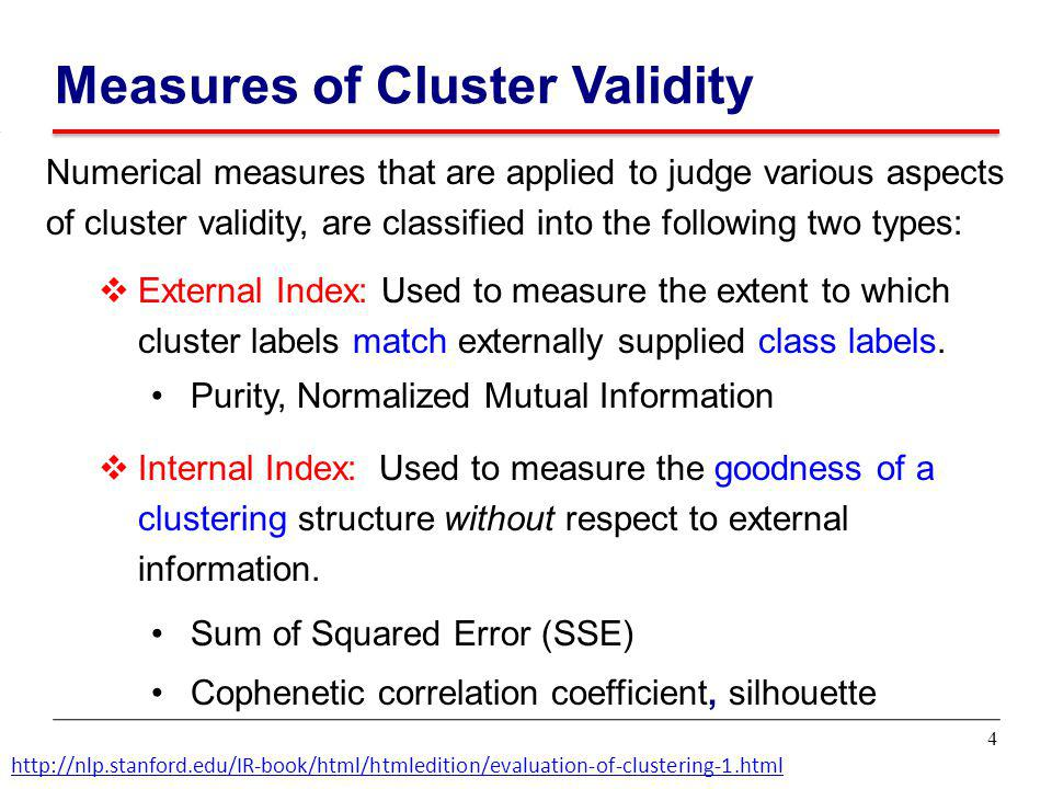 Measures of Cluster Validity