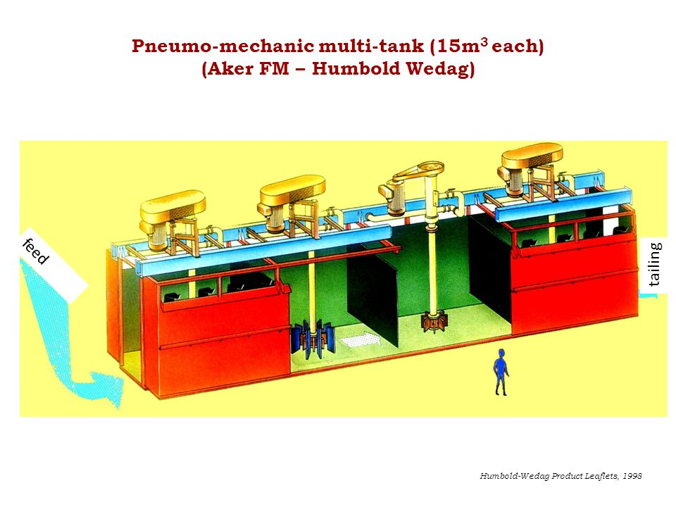 Pneumo-mechanic multi-tank (15m3 each) (Aker FM – Humbold Wedag)
