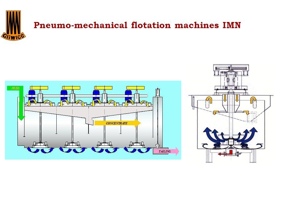 Maszyna przepływowa wielowirnikowa Maszyna jednowirnikowa