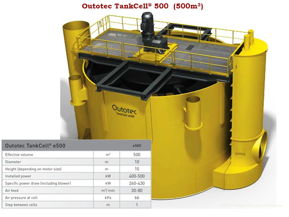 Outotec TankCell 500 (500m3) © 2012 Outotec Oyj. www.outotec.com