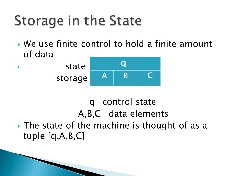 Storage in the State We use finite control to hold a finite amount of data. state. storage. q- control state.