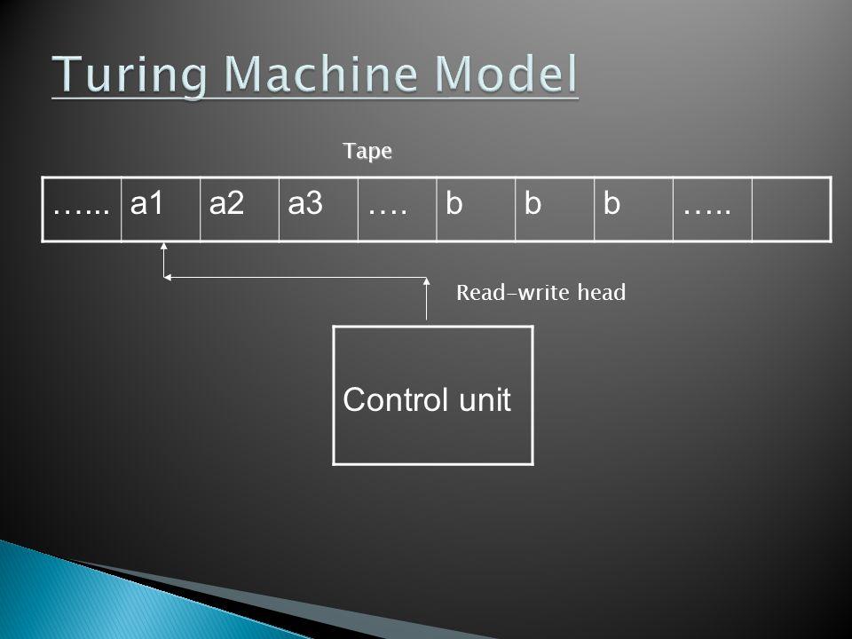 Turing Machine Model …... a1 a2 a3 …. b ….. Control unit Tape