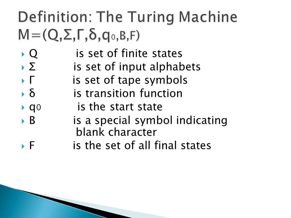 Definition: The Turing Machine M=(Q,Σ,Γ,δ,q0,B,F)