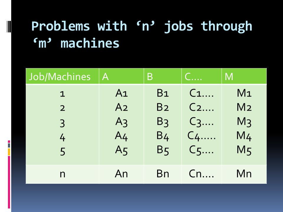 Problems with 'n' jobs through 'm' machines