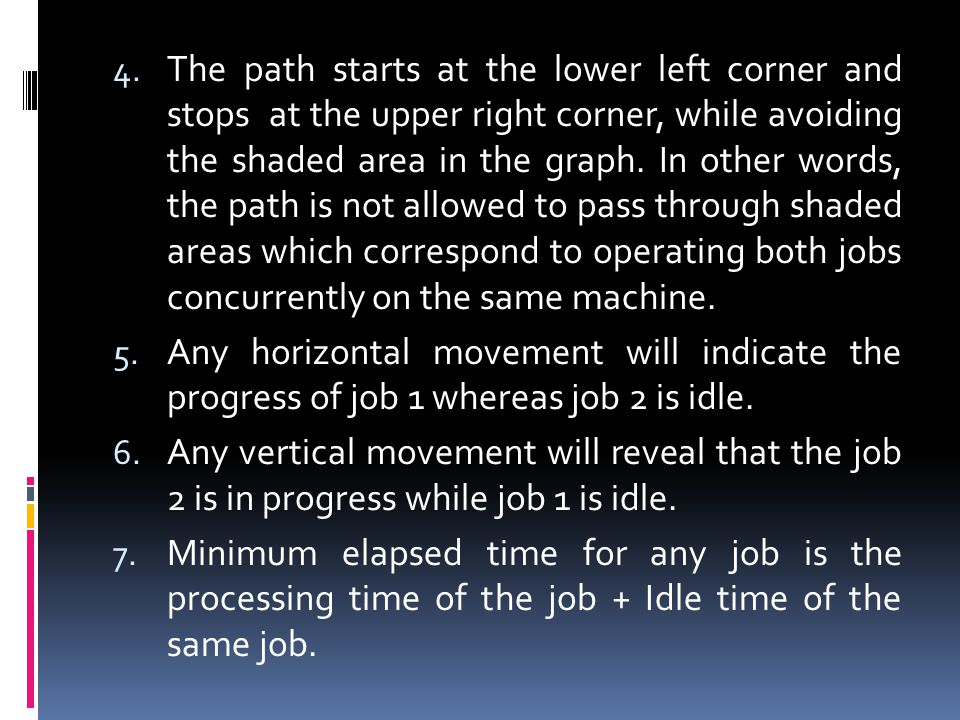 The path starts at the lower left corner and stops at the upper right corner, while avoiding the shaded area in the graph. In other words, the path is not allowed to pass through shaded areas which correspond to operating both jobs concurrently on the same machine.