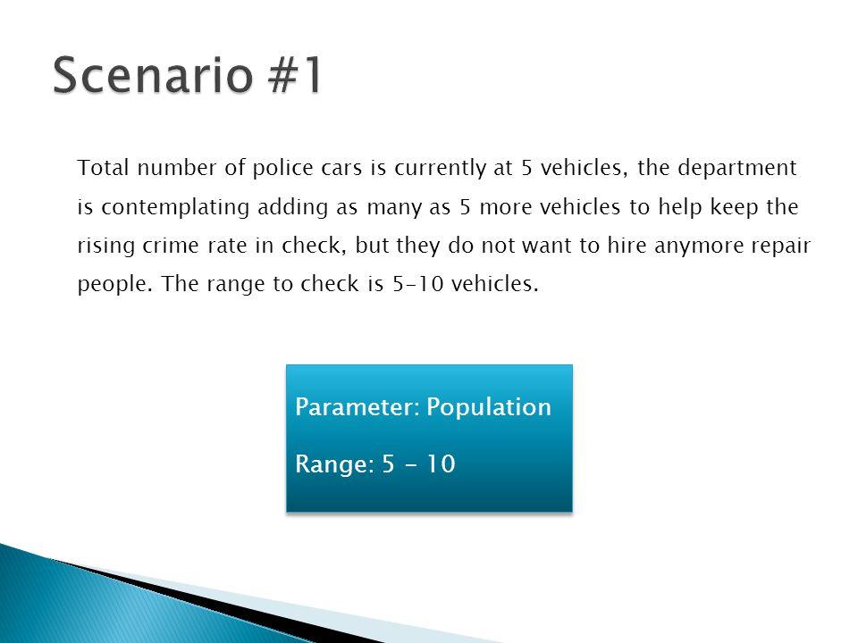 Scenario #1 Parameter: Population Range: 5 - 10