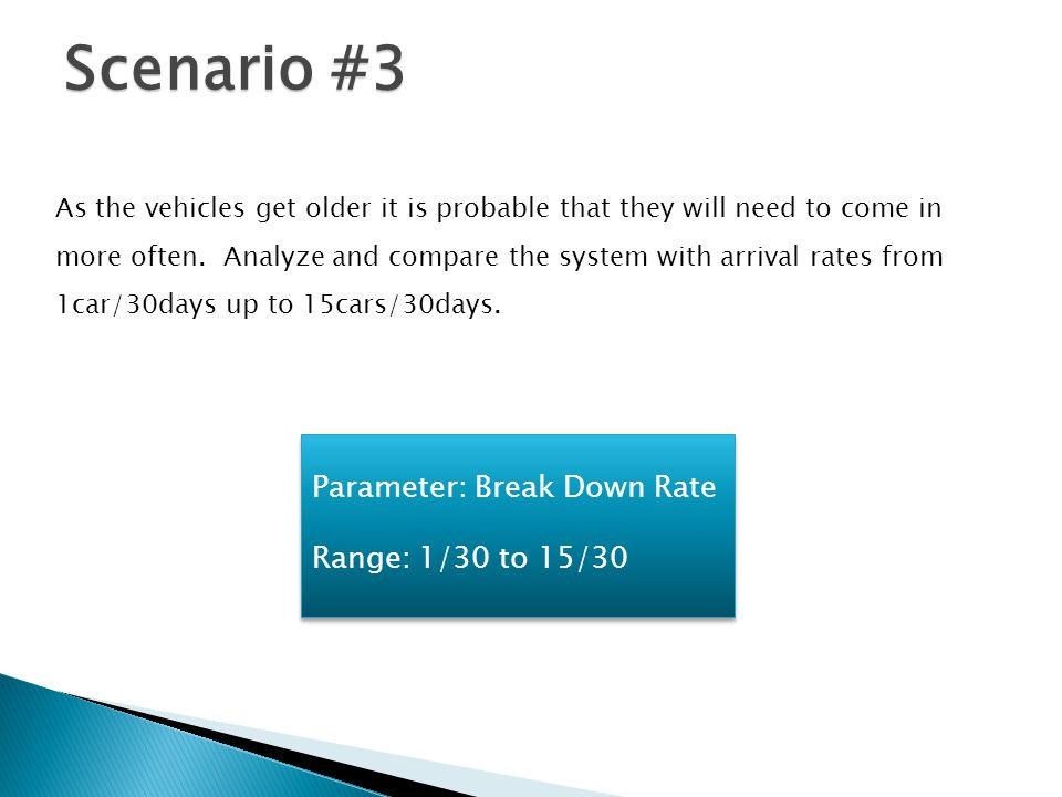 Scenario #3 Parameter: Break Down Rate Range: 1/30 to 15/30
