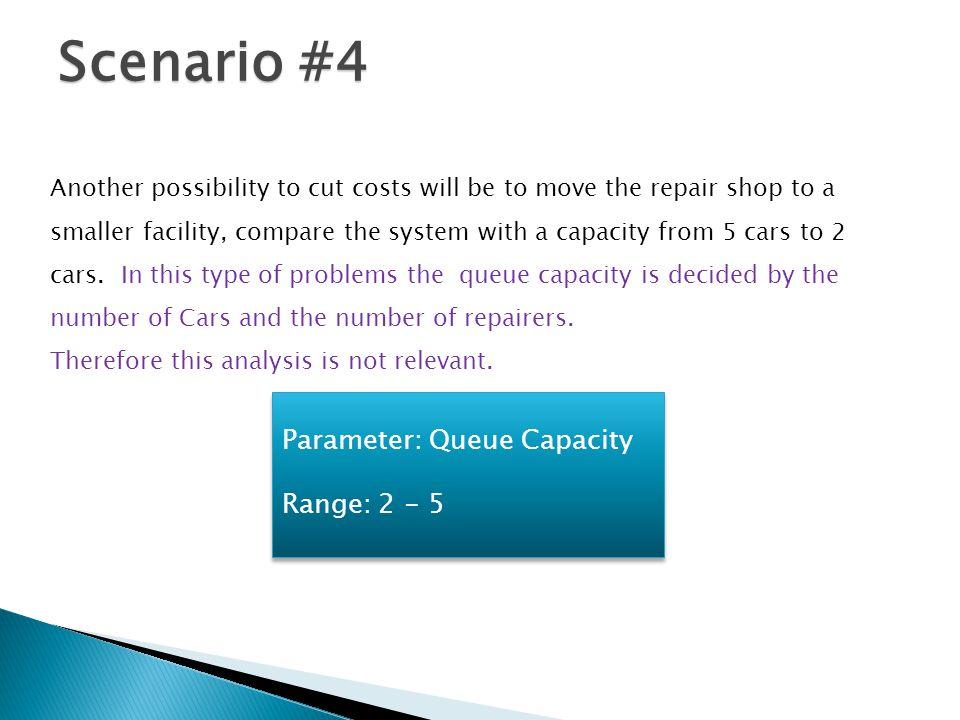 Scenario #4 Parameter: Queue Capacity Range: 2 - 5