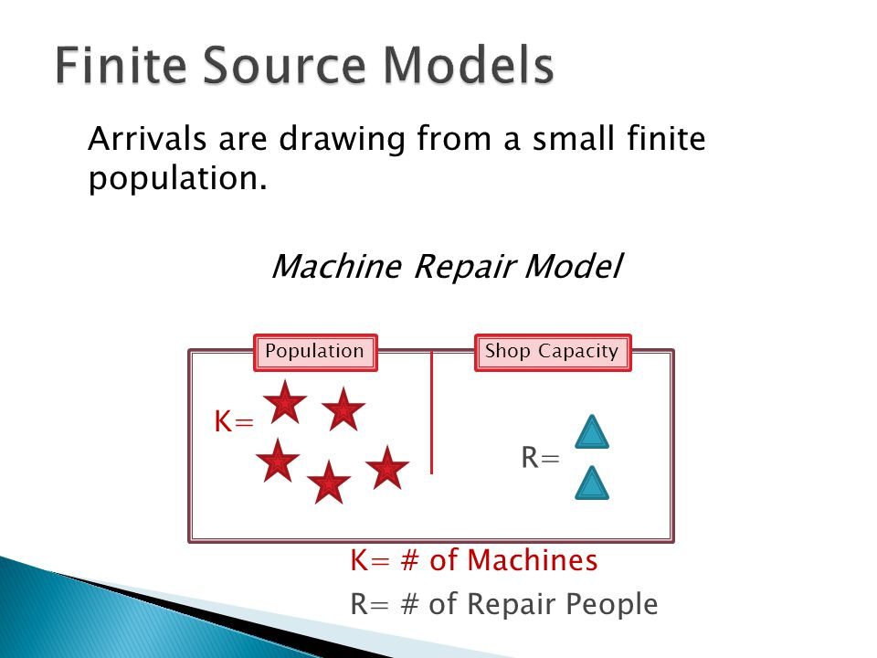 Finite Source Models Arrivals are drawing from a small finite population. Machine Repair Model Population.