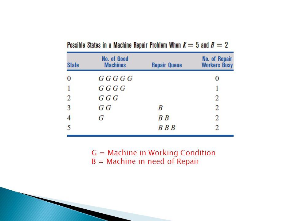 G = Machine in Working Condition