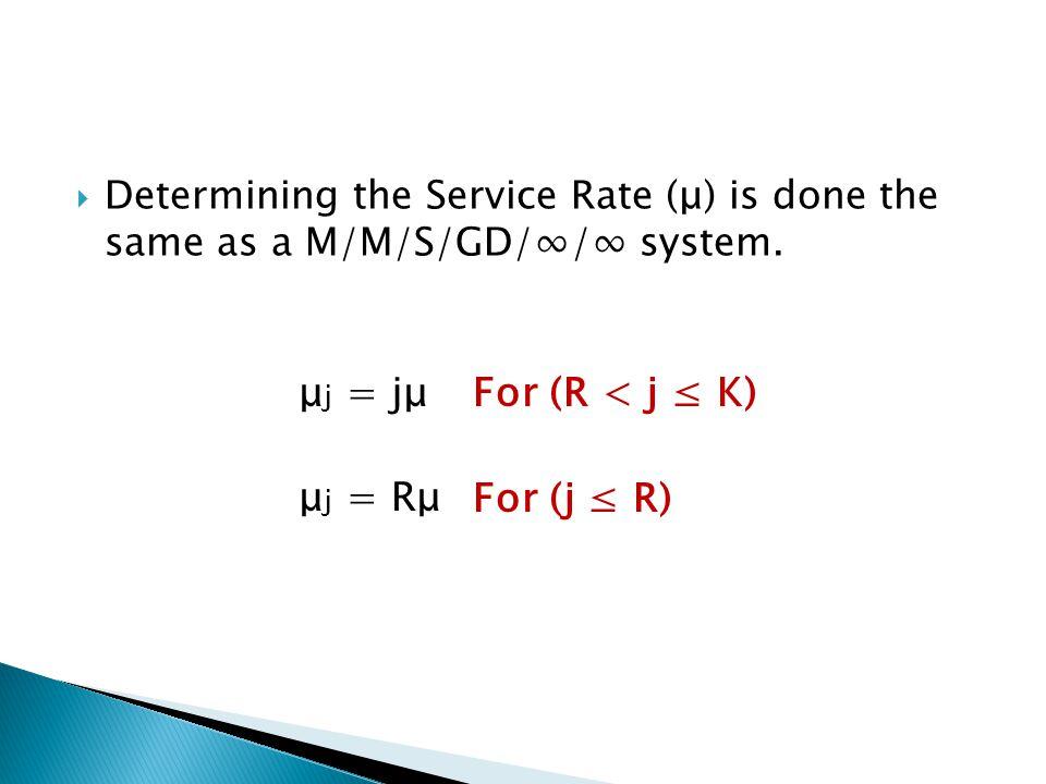 μj = jμ For (R < j ≤ K) μj = Rμ For (j ≤ R)