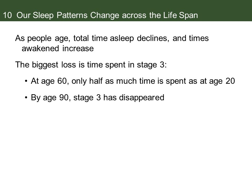 10 Our Sleep Patterns Change across the Life Span