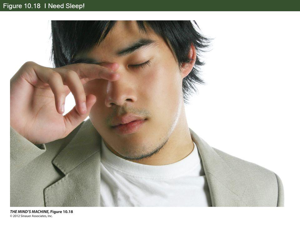 Figure 10.18 I Need Sleep! MM1e-Fig-10-18-0R.jpg