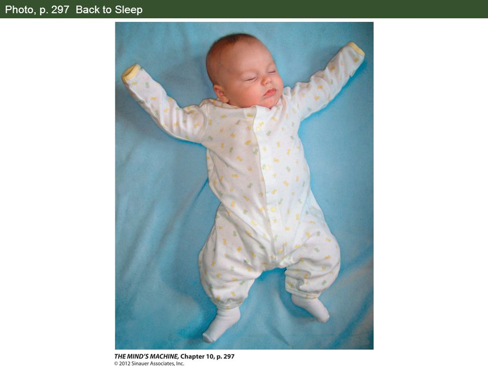 Photo, p. 297 Back to Sleep MM1e-Ch10-p297-0.jpg