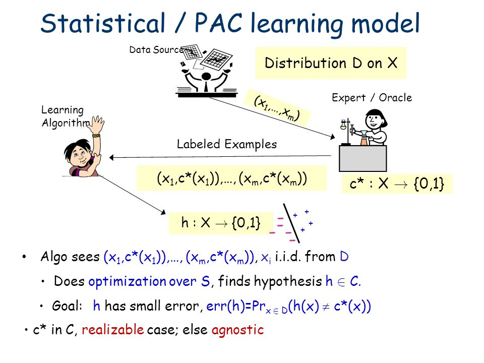 Statistical / PAC learning model