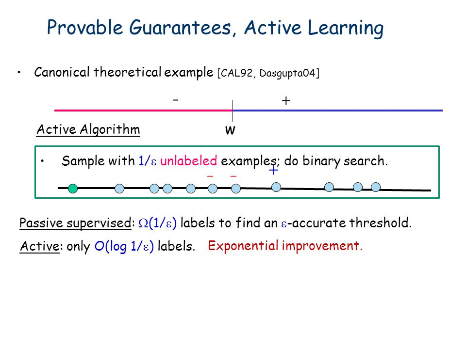+ - - Provable Guarantees, Active Learning + - w