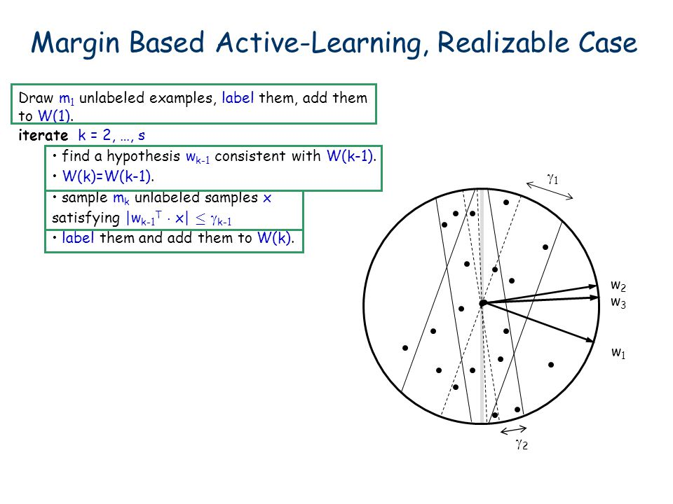 Margin Based Active-Learning, Realizable Case