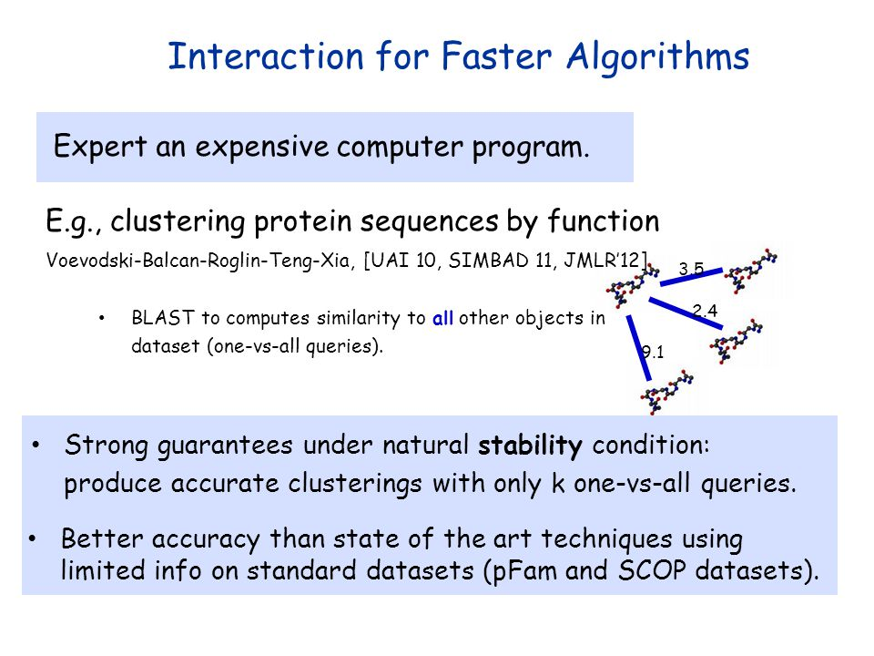 Interaction for Faster Algorithms