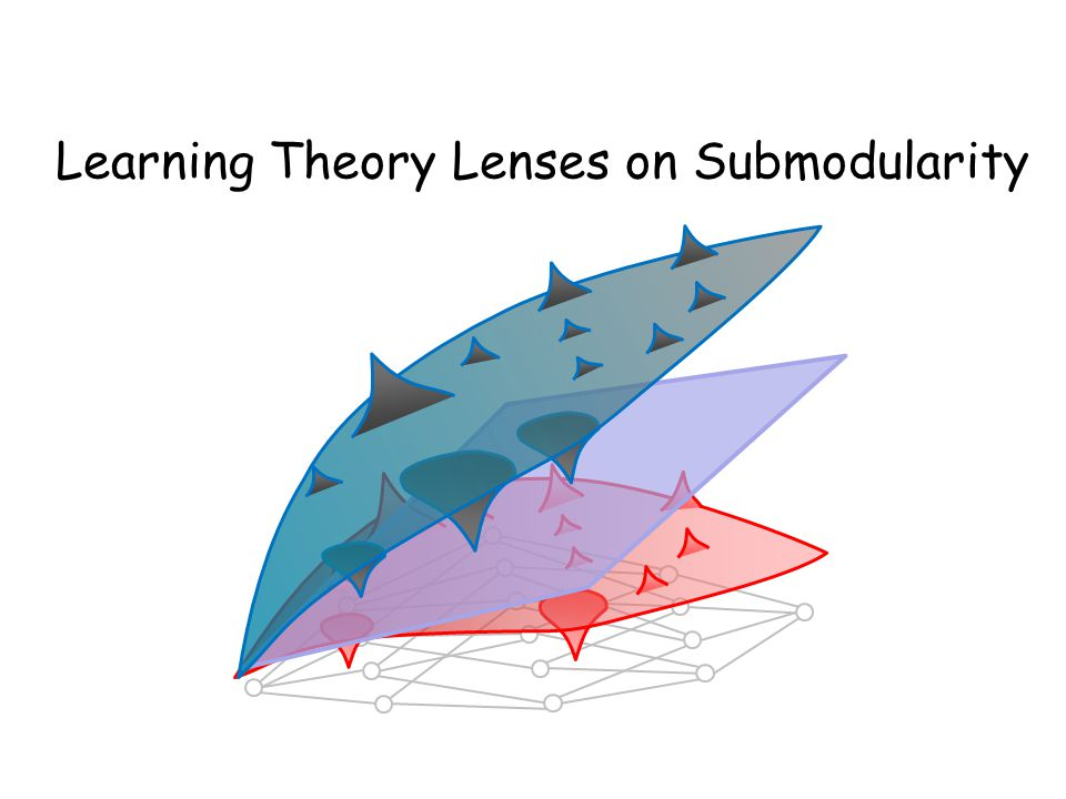 Learning Theory Lenses on Submodularity