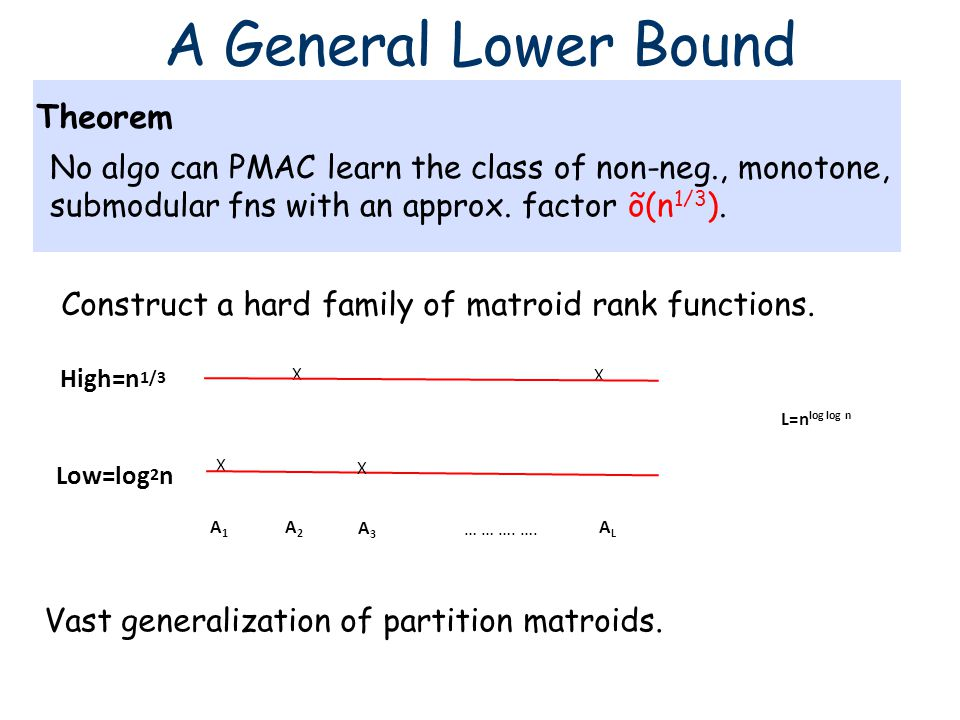 Construct a hard family of matroid rank functions.