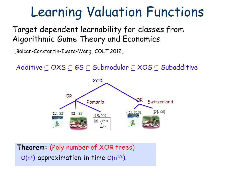 Learning Valuation Functions