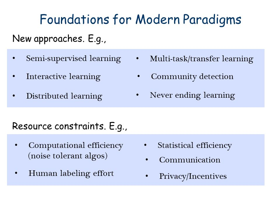 Foundations for Modern Paradigms