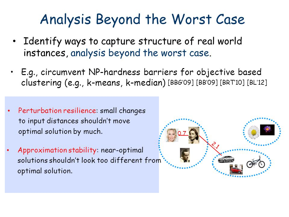Analysis Beyond the Worst Case
