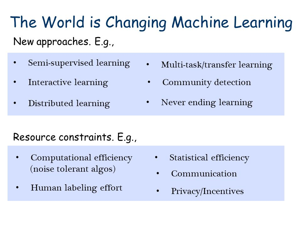The World is Changing Machine Learning