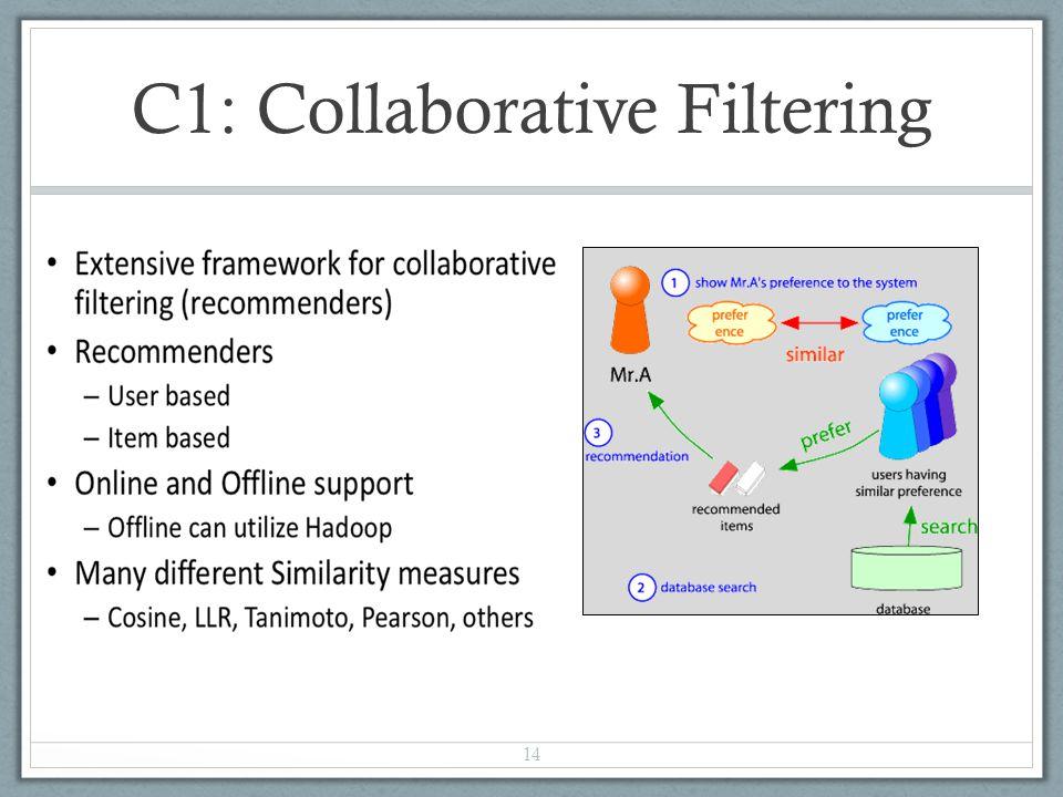 C1: Collaborative Filtering