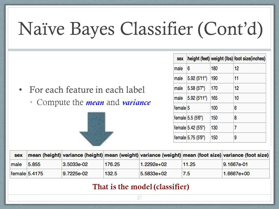 Naïve Bayes Classifier (Cont'd)