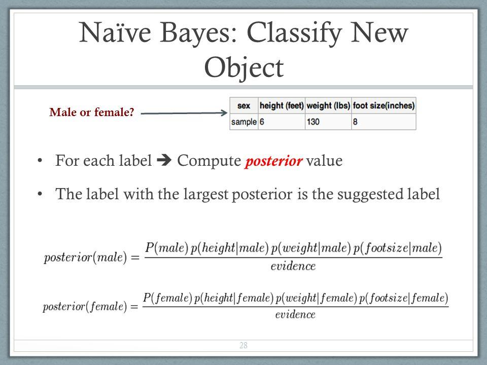 Naïve Bayes: Classify New Object