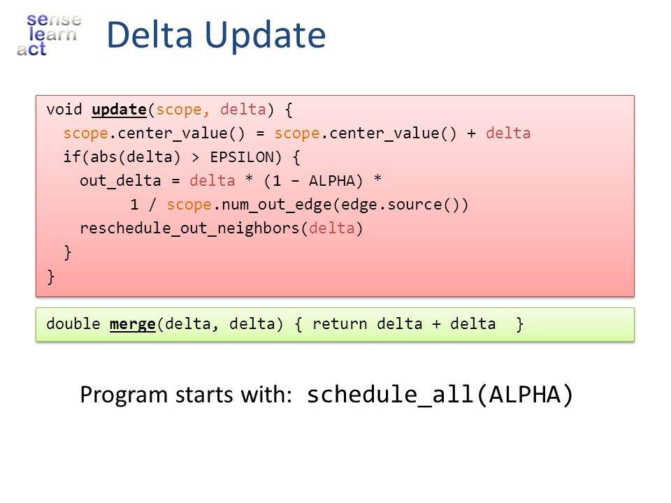 Delta Update Program starts with: schedule_all(ALPHA)