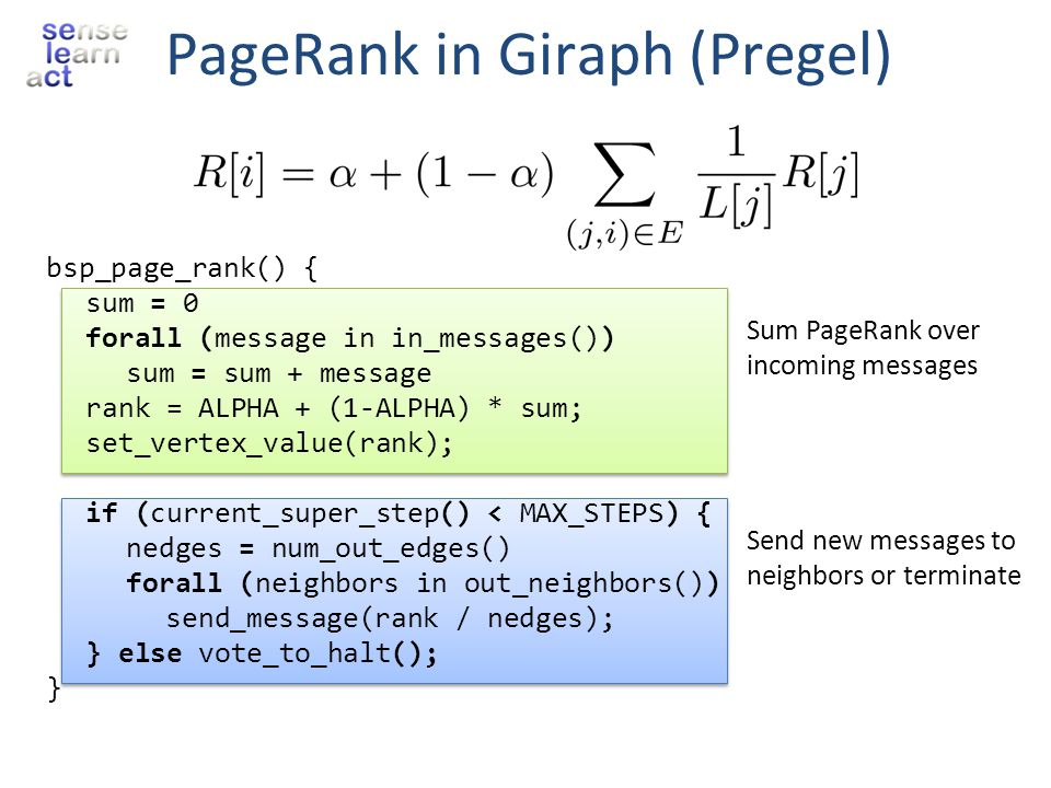 PageRank in Giraph (Pregel)