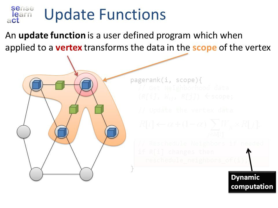 Update Functions An update function is a user defined program which when applied to a vertex transforms the data in the scope of the vertex.