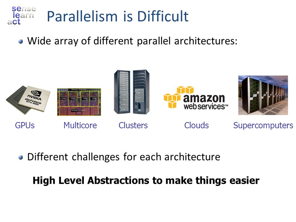 Parallelism is Difficult