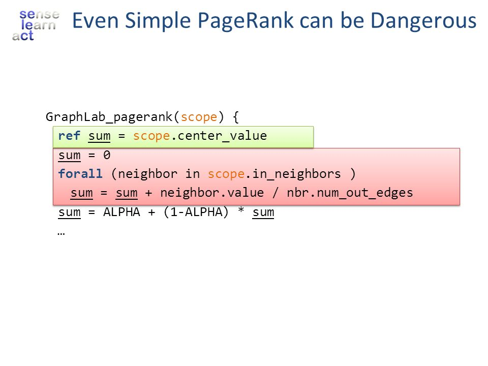 Even Simple PageRank can be Dangerous