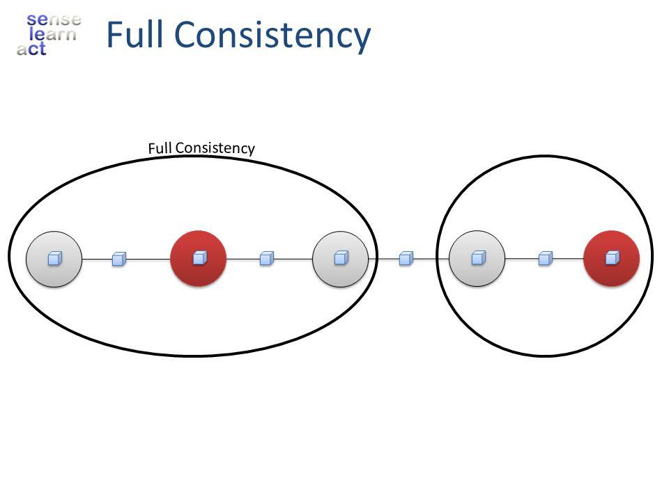 Full Consistency Full Consistency
