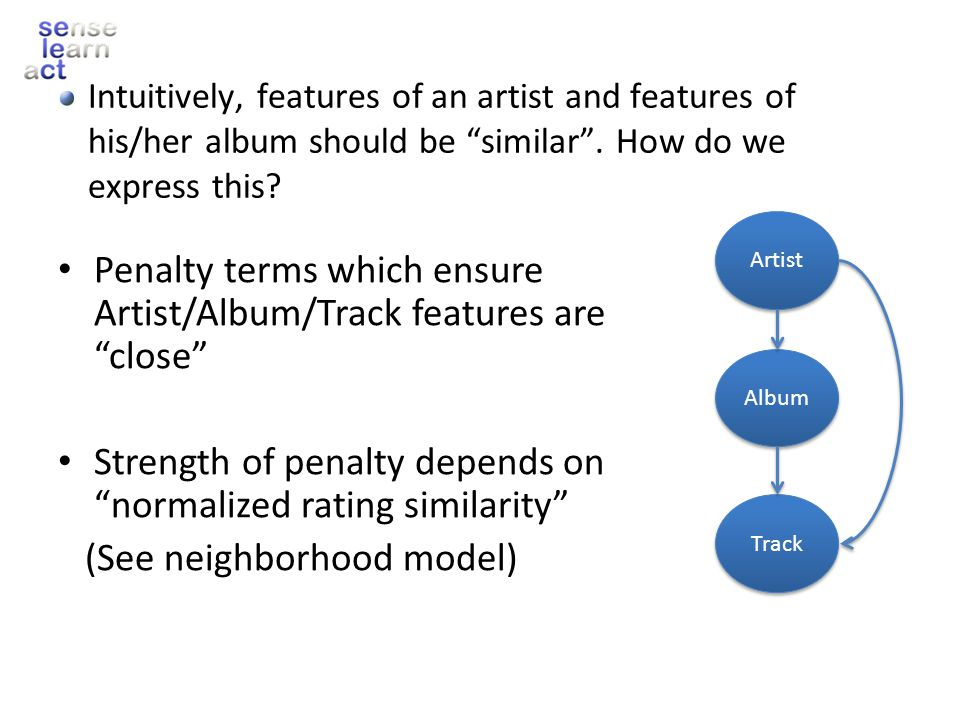Penalty terms which ensure Artist/Album/Track features are close