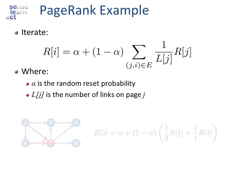 PageRank Example Iterate: Where: α is the random reset probability
