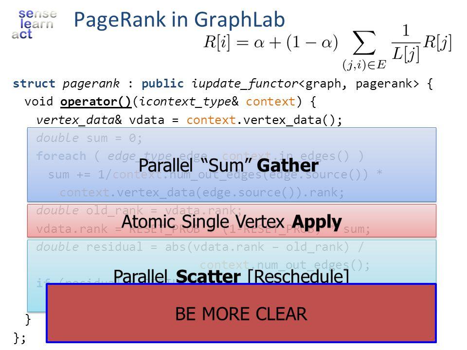 PageRank in GraphLab Parallel Sum Gather Atomic Single Vertex Apply
