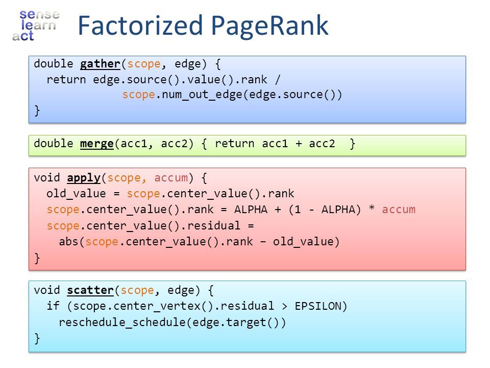 Factorized PageRank double gather(scope, edge) {