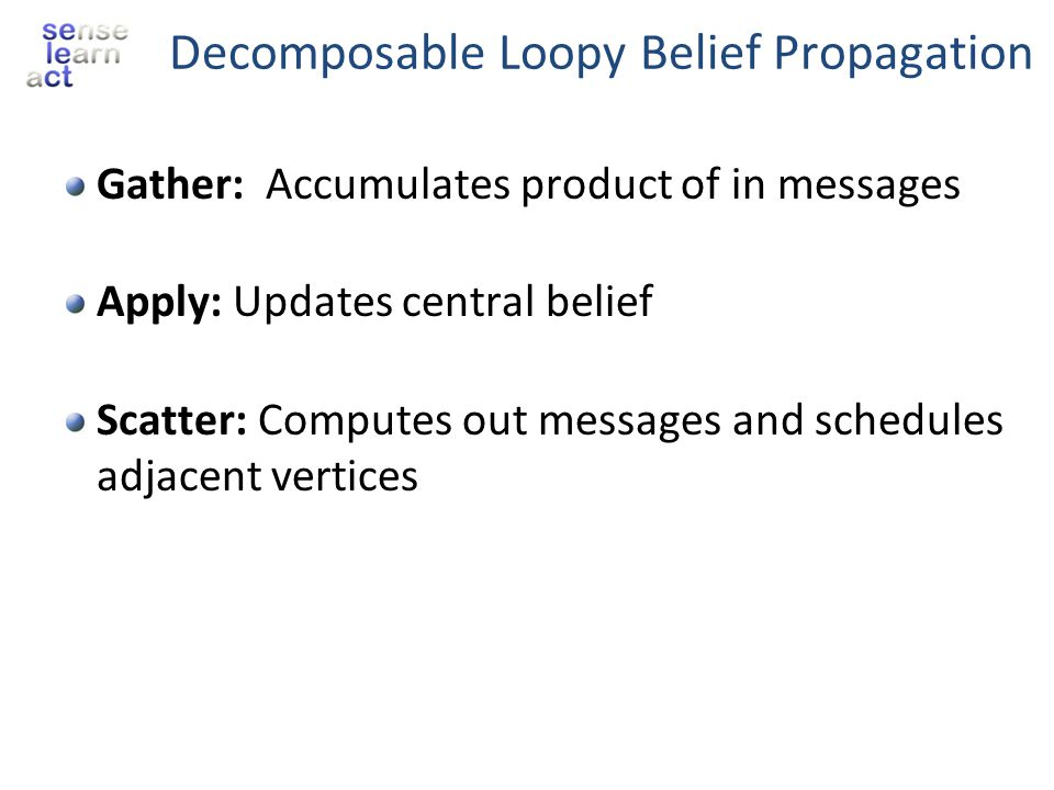Decomposable Loopy Belief Propagation