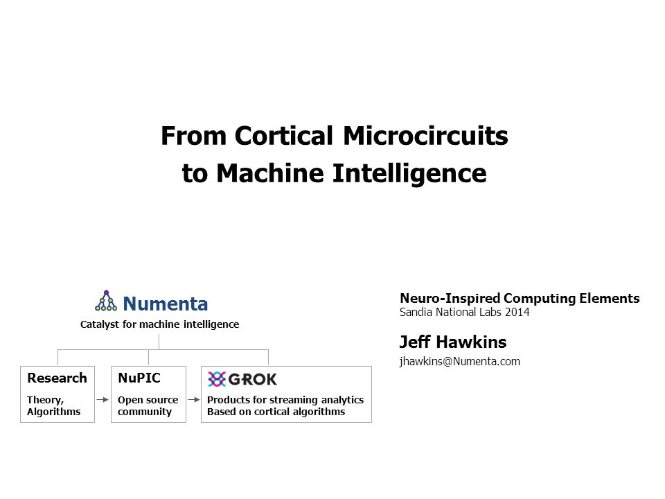 From Cortical Microcircuits to Machine Intelligence