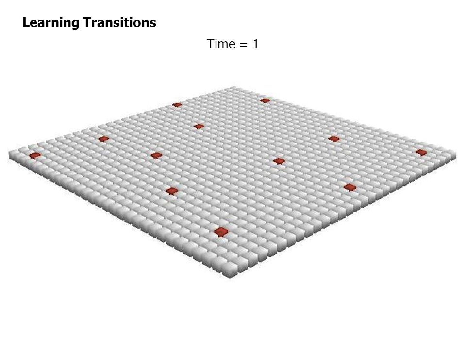 Learning Transitions Time = 1