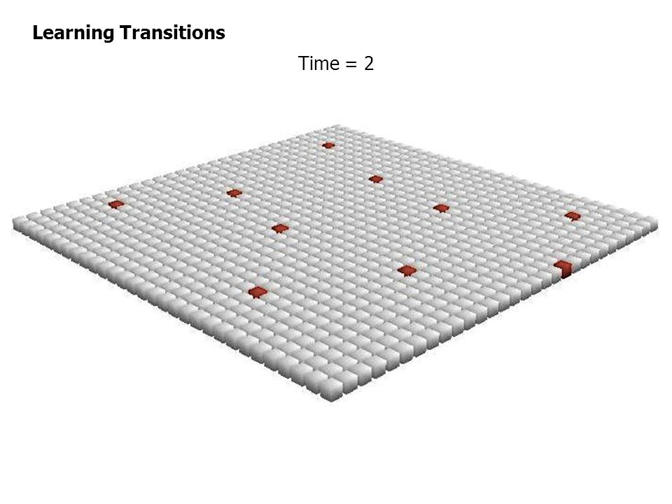 Learning Transitions Time = 2